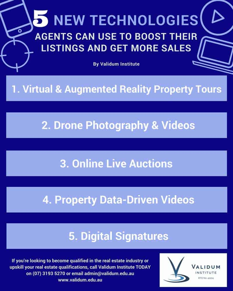 5 New Technologies Agents Can Use To Boost Your Listings And Get More Sales