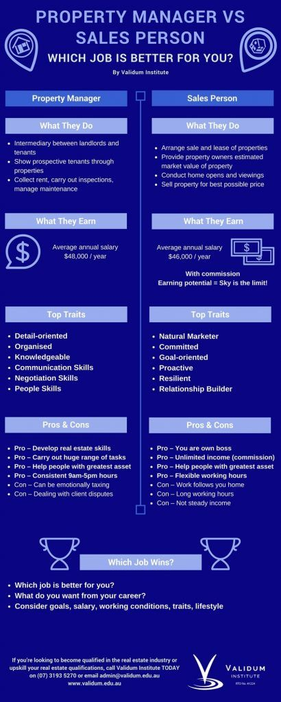 Infographic of Property Manager vs Sales person